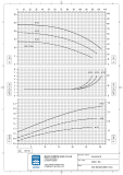 EUROLINE M30.1