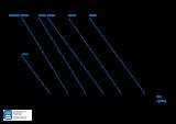 VANE-MAG® MPA 114 (I° Range)