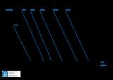 VANE-MAG® MPA 314 (I° Range)
