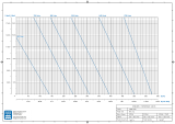 VANE-MAG® MPA 514 (I° Range)