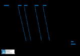VANE-MAG® MPA 614 (II° Range)