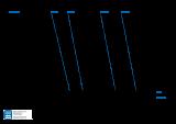 VANE-MAG® MPA 814 (II° Range)