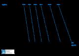 VANE-MAG® MPA 1014 (III° Range)