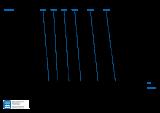 VANE-MAG® MPA 1514 (III° Range)