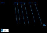 VANE-MAG® MPA 2014 (III° Range)